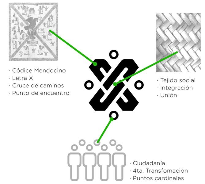 concepto-de-logo-cdmx-especial